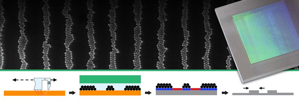 ナノパターン転写製造技術(PTNM)