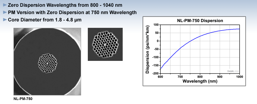 非線形フォトニック結晶ファイバ