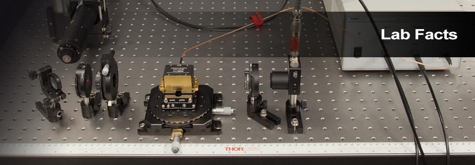自由空間型電気光学(EO)変調器の実験データ