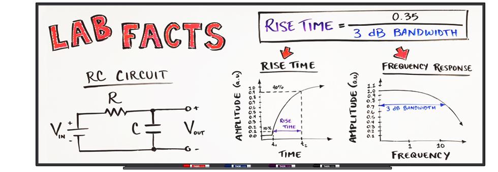 ローパスシステムにおける立ち上がり時間と帯域幅の関係