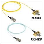 増幅PDモジュール、10 GHz