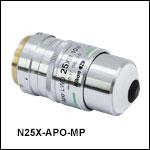 Nikon製生理学用アポクロマート対物レンズ