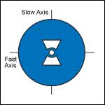 曲げ耐性および温度特性強化型偏波保持ファイバ、ボウタイ型、800~1000 nm