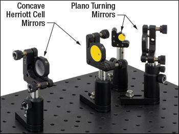 Benchtop Herriott Cell Using Specialty Mirrors
