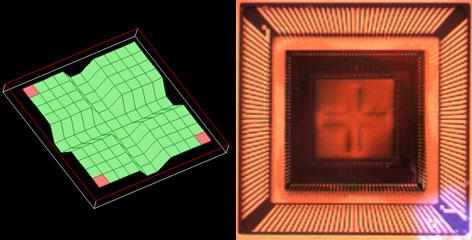 Cross-like pattern shown on DM