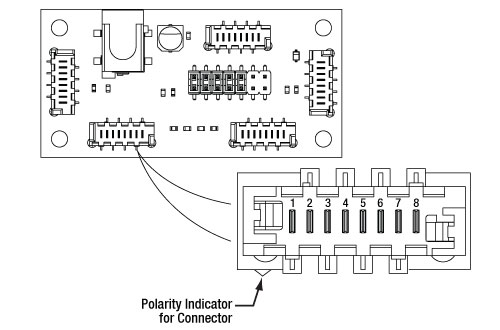 Pinout Diagram of the Picoflex Connector on the ELLB Bus Distributor