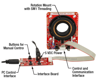 Assembled and Labeled Components of the ELL14K Bundle