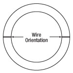Wire Orientation Drawing