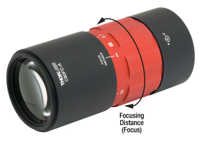 Zoom Collimator Adjustments