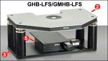 GHB-LFS and GMHB-LFS