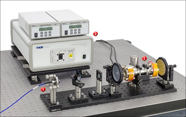 Gas Detection Setup