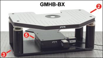 GHB-BX and GMHB-BX