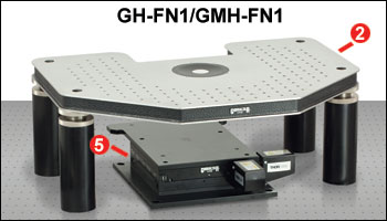 GH-AE and GMH-AE