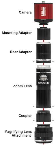 Zoom Lens Exploded