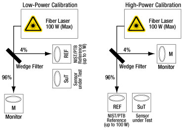 Thermal_Sensor_Calibration