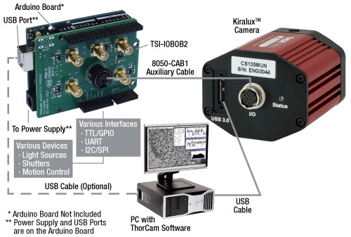 Camera Triggering with TSI-IOBOB2 Shield for Arduino