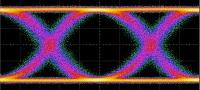 Digital Reference Transmitter Eye Diagram