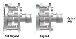 Tilt Plate Alignment