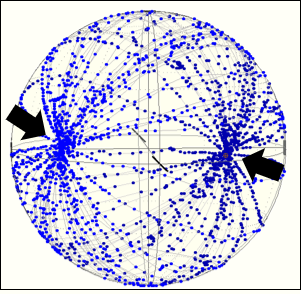 Poincare sphere showing polarimeter measurements out of a PM fiber.